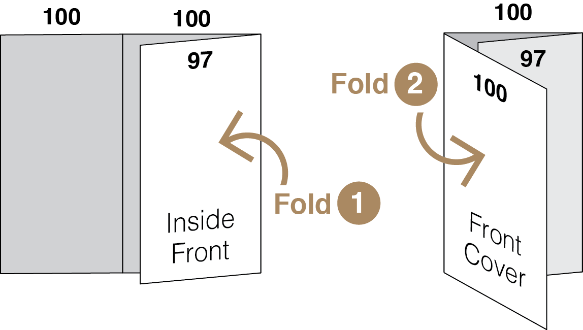 Check Trifold Step