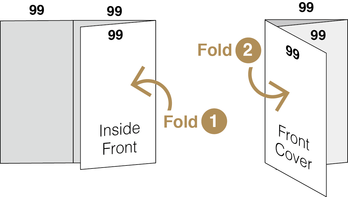 Cross Trifold Step