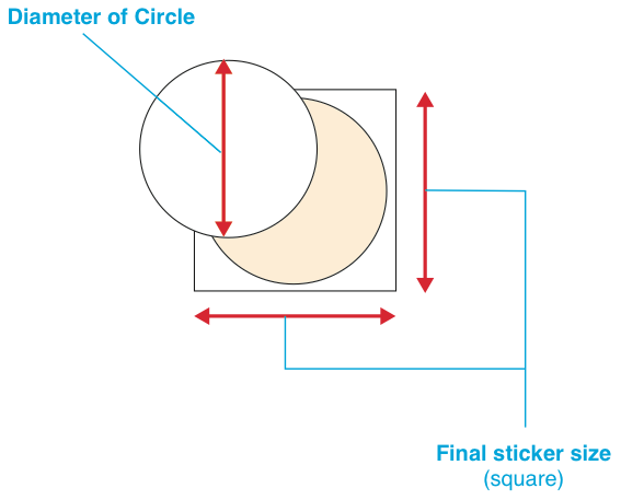 Round Shape Stickers - Diameter Circle