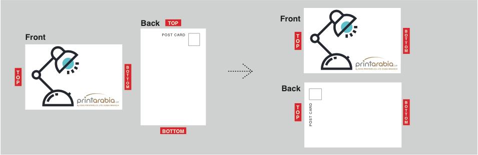 Orientation - portrait + landscape orientation setups 02 Image