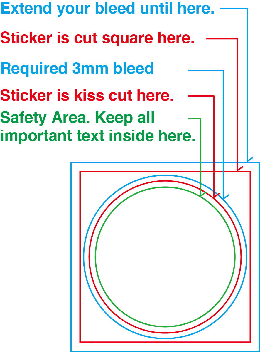 Round Shape Stickers - Template